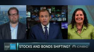 KimForrest CNBC 7.14stocksbonds