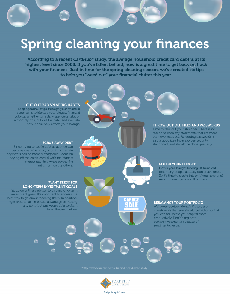 spring cleaning for your finances infographic