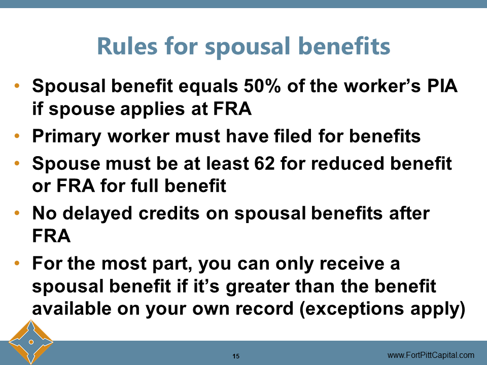 Rules for Spousal Benefits