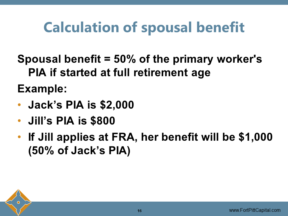 Calculation of Spousal Benefits