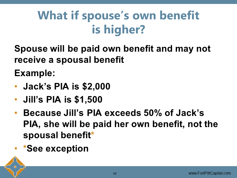 Spouse's Own Benefits