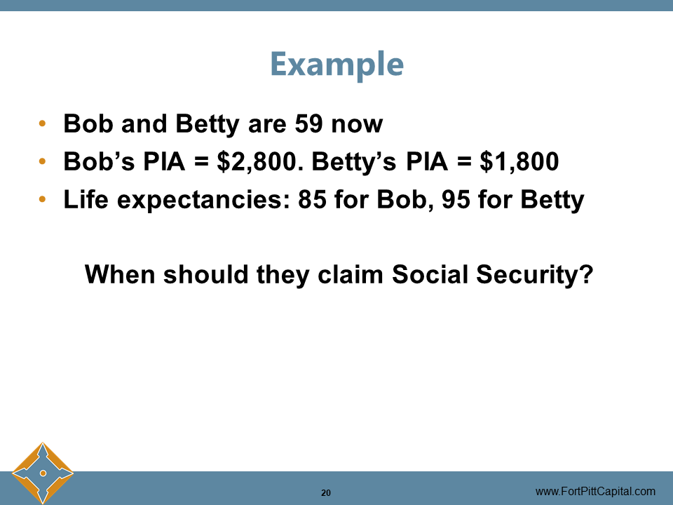 Example of Spousal Benefits