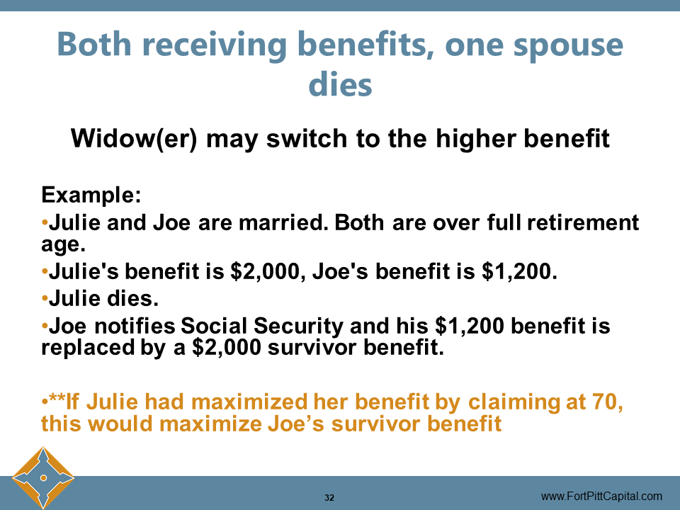 Both Receiving Benefits, One Spouse Dies