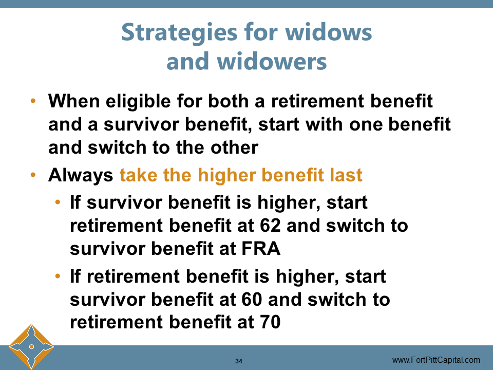 Strategies for Widows And Widowers