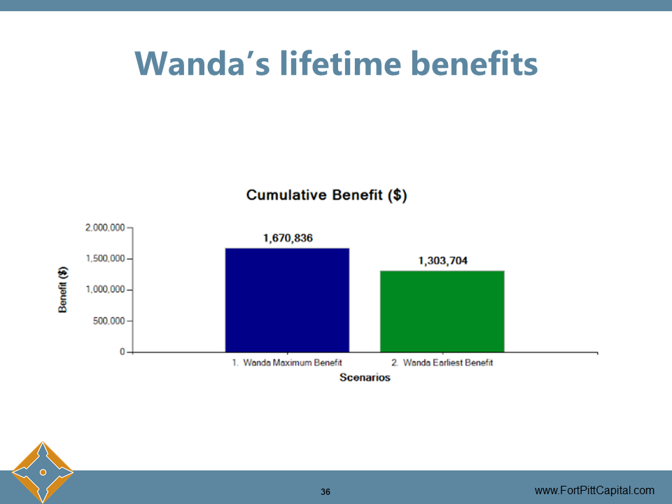 Wanda's Lifetime Benefits