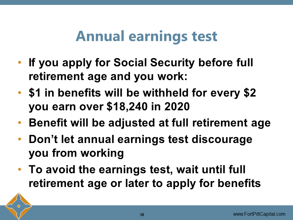 Annual Earnings Test