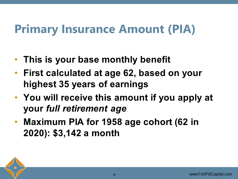 Primary Insurance Amount (PIA)